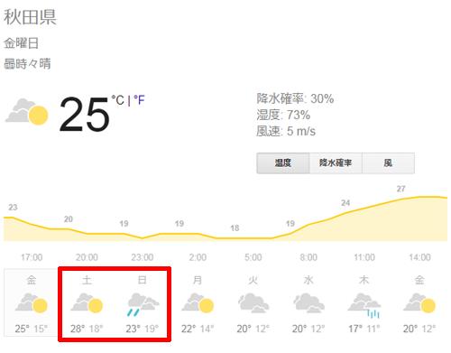 秋田県天気予報