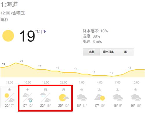 北海道の天気予報