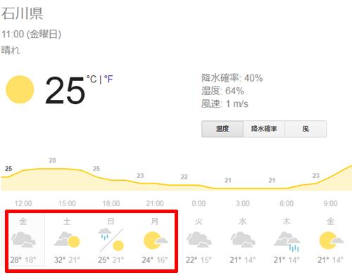 石川県天気予報
